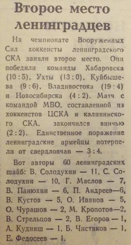 №14(667) от 06.04.1973 Хоккей (2).JPG