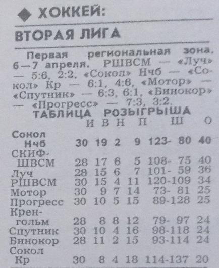 №073(7435) от 13.04.1988 (3).JPG
