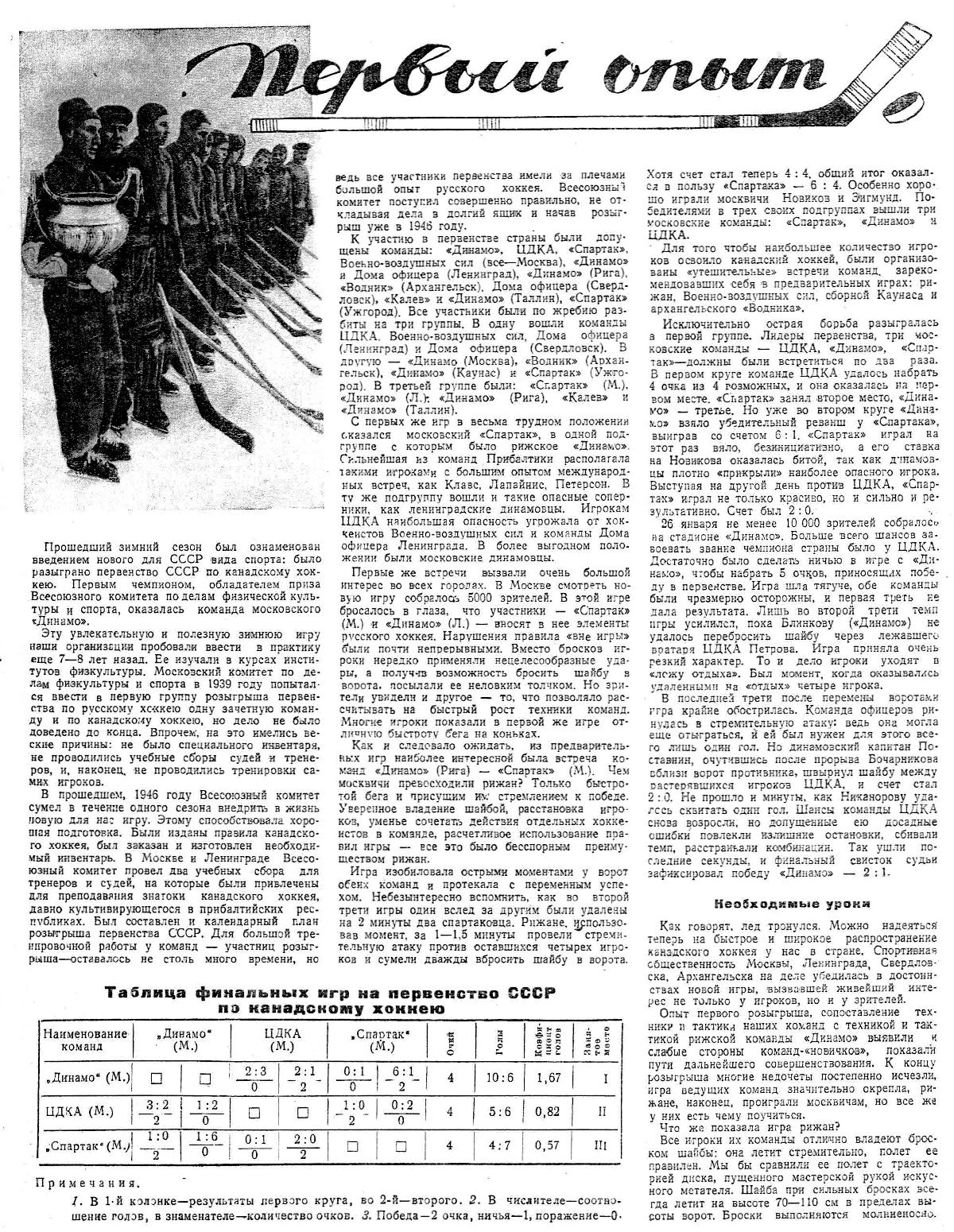 ФИС 1947-01-1.jpg