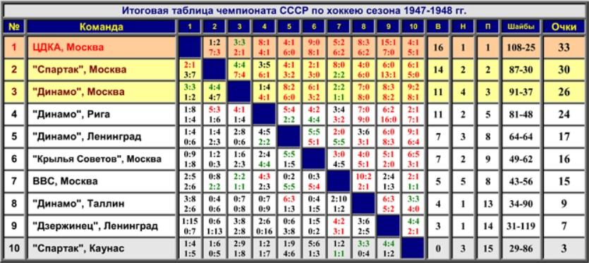 Итоговая таблица.jpg
