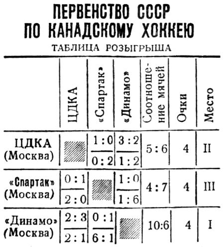 ВМ 1947-01-28-2.jpg