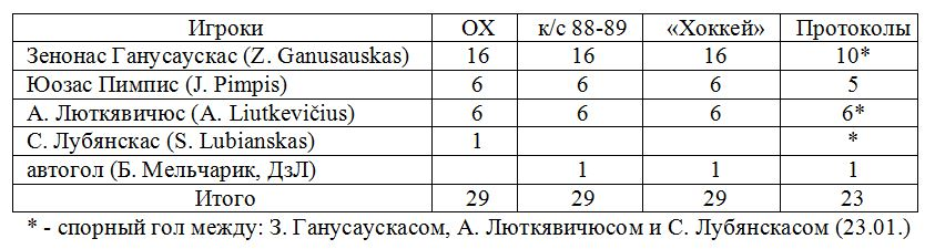 Спартак (Каунас).JPG