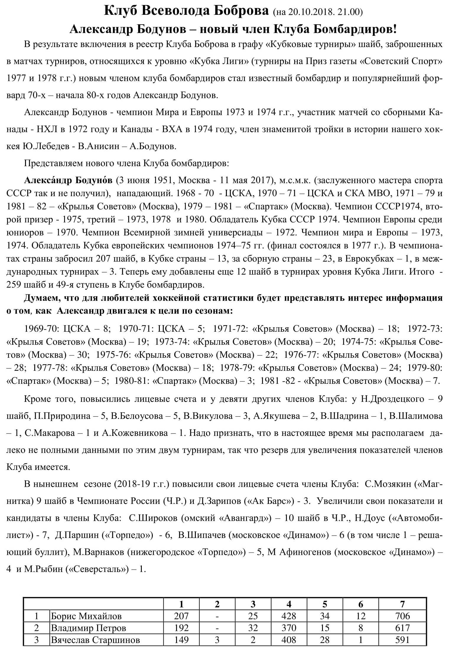 Клуб Всеволода Боброва 2018-19-1.jpg