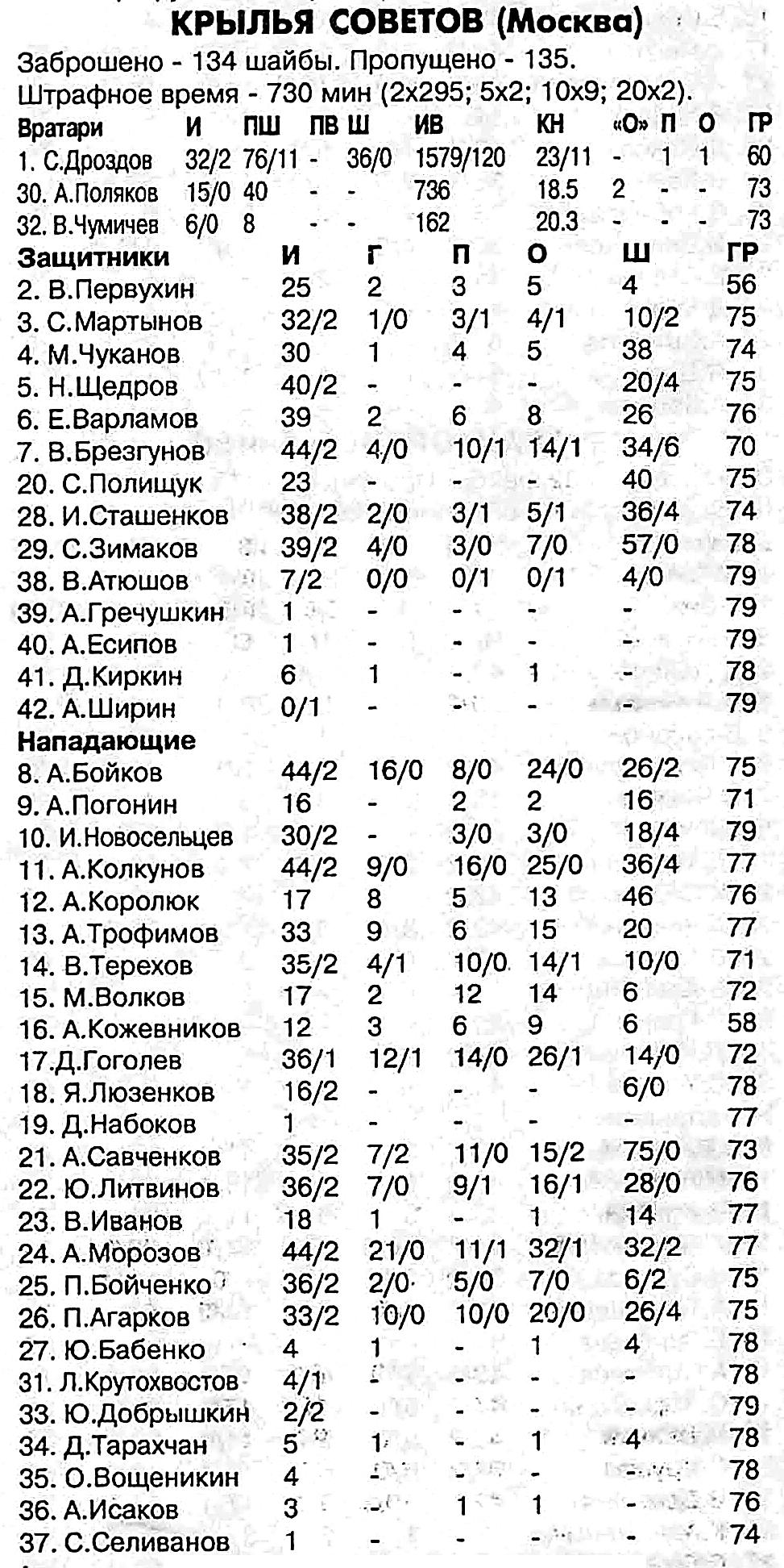 Крылья Советов.jpg