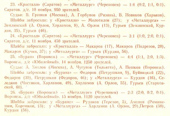 МЧп_1989-90_0008.jpg