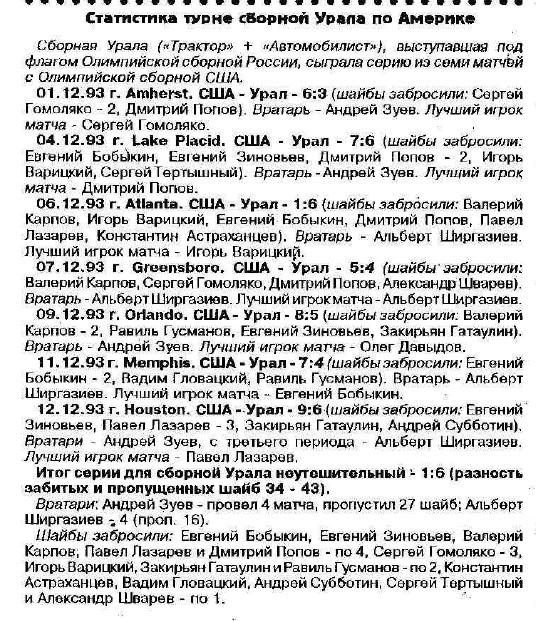 Турне Урала.jpg