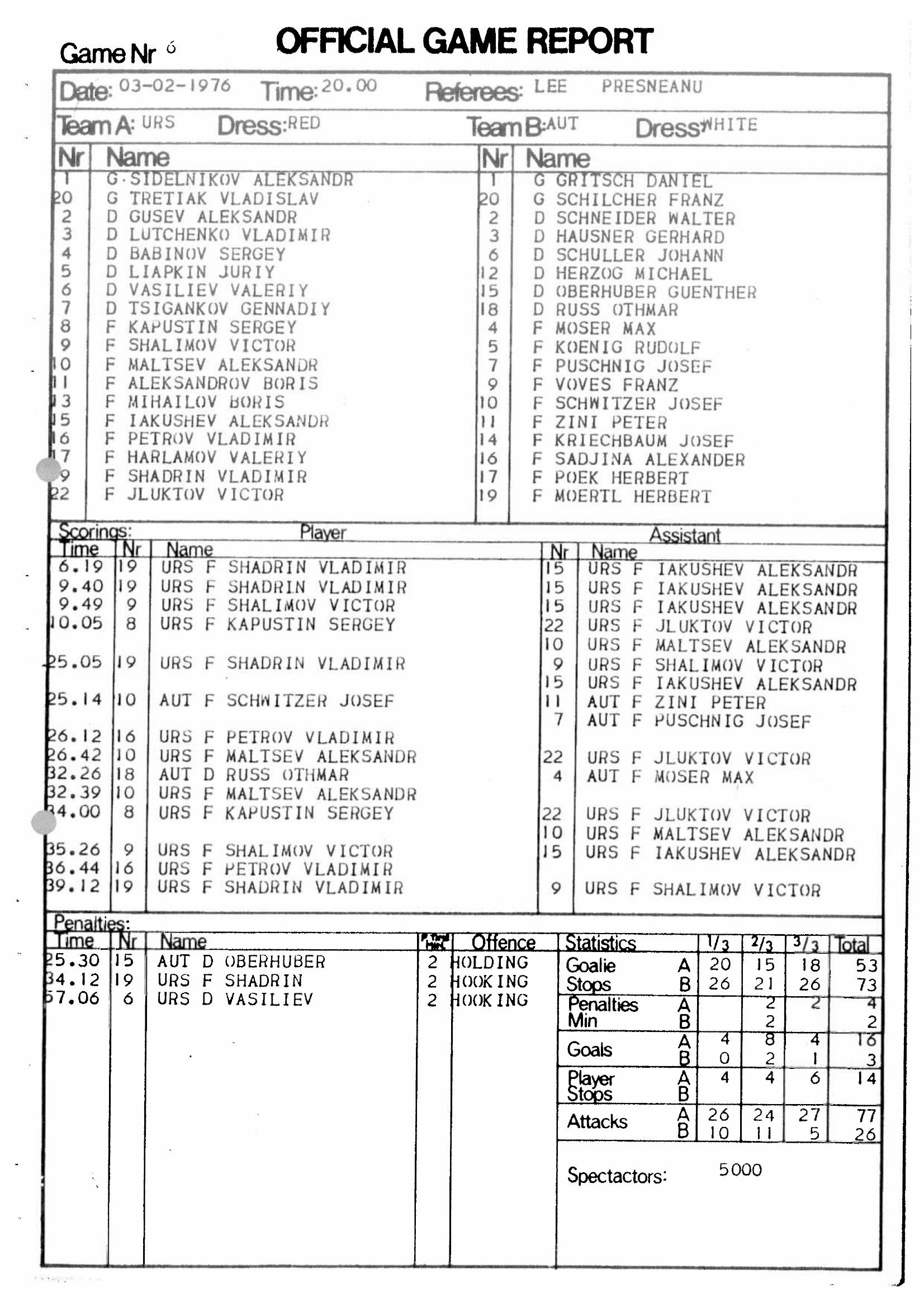 OG 1976 game 06.jpg