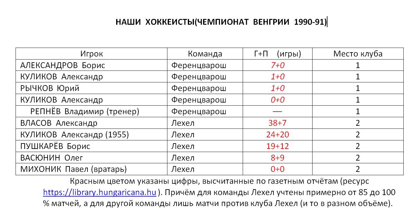 1990-91.jpg