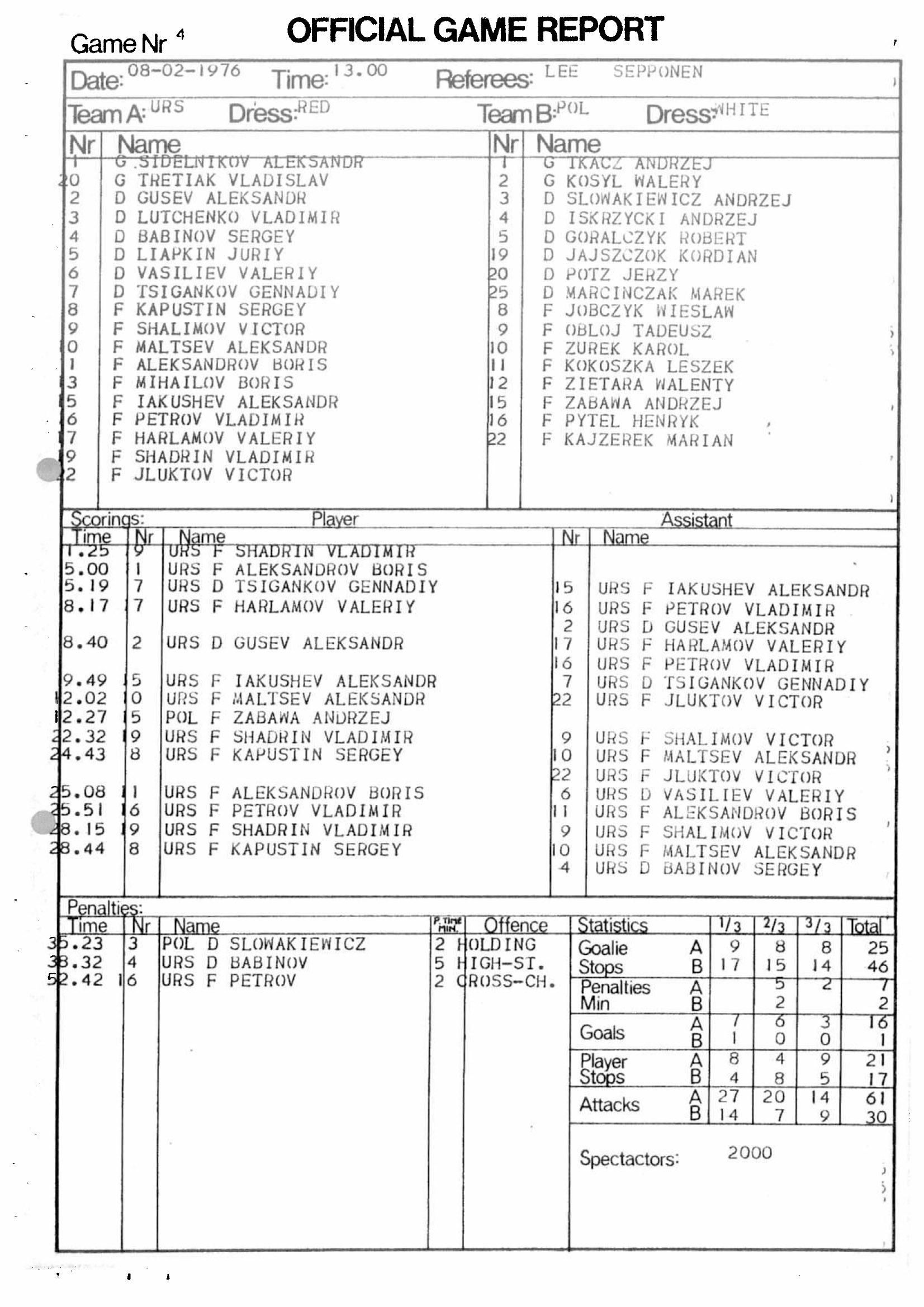 OG 1976 final game 04.jpg