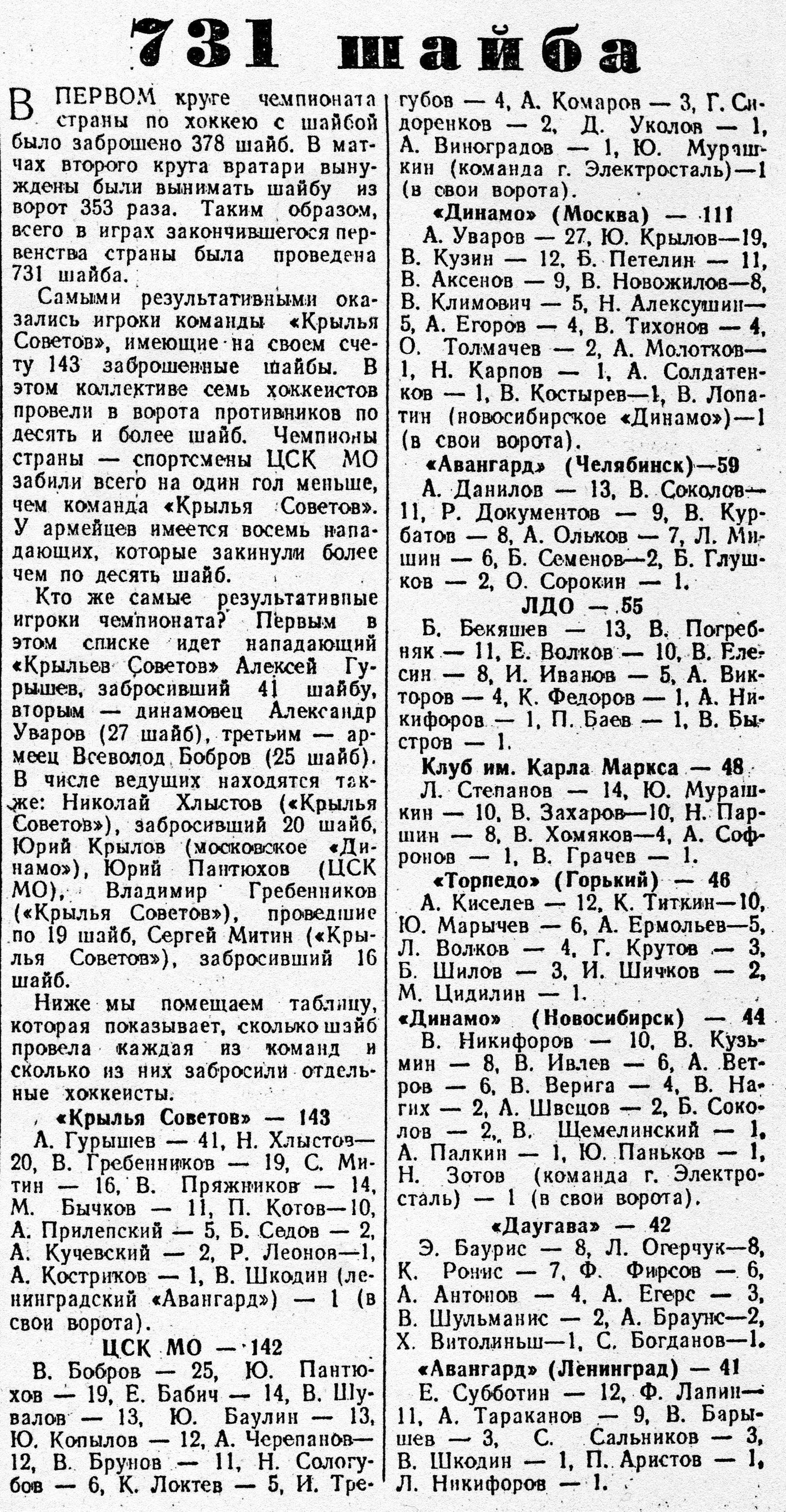 1955г. - 02. 17..jpg