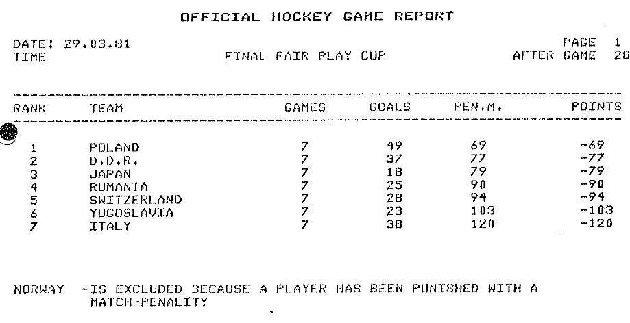 Копия X_SEN_WC_1981_Group_B107 - Fair play cup+.jpg