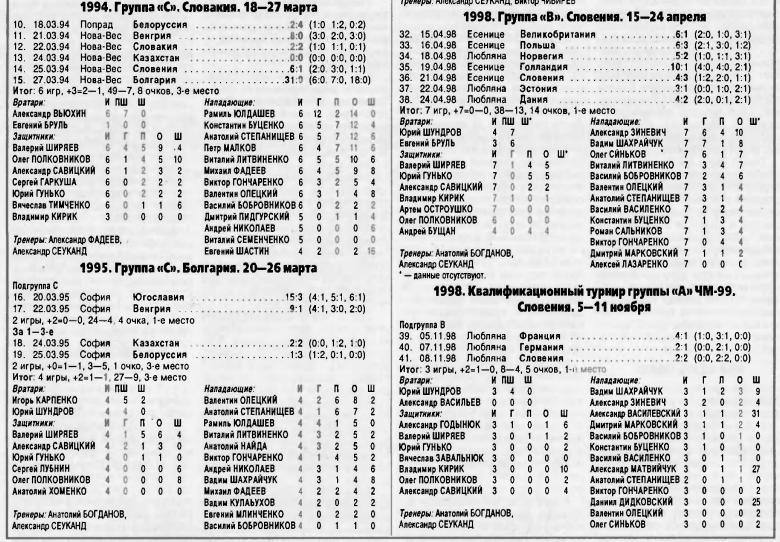 1999.ЧМ.Украина.-4.JPG