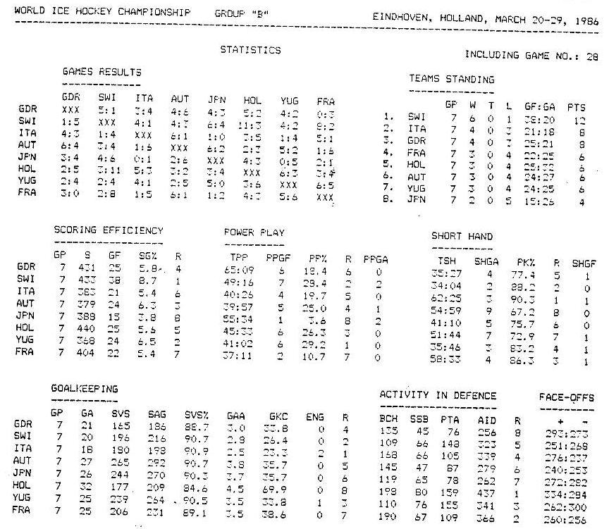 X_SEN_WC_1986_Group_B195(1)+.jpg