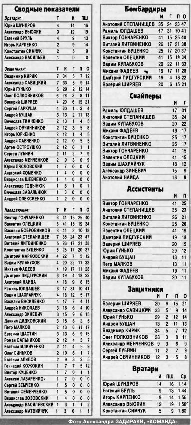 1999.ЧМ.Украина.-5.JPG