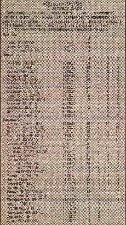 1996.группа С.Украина-8.JPG