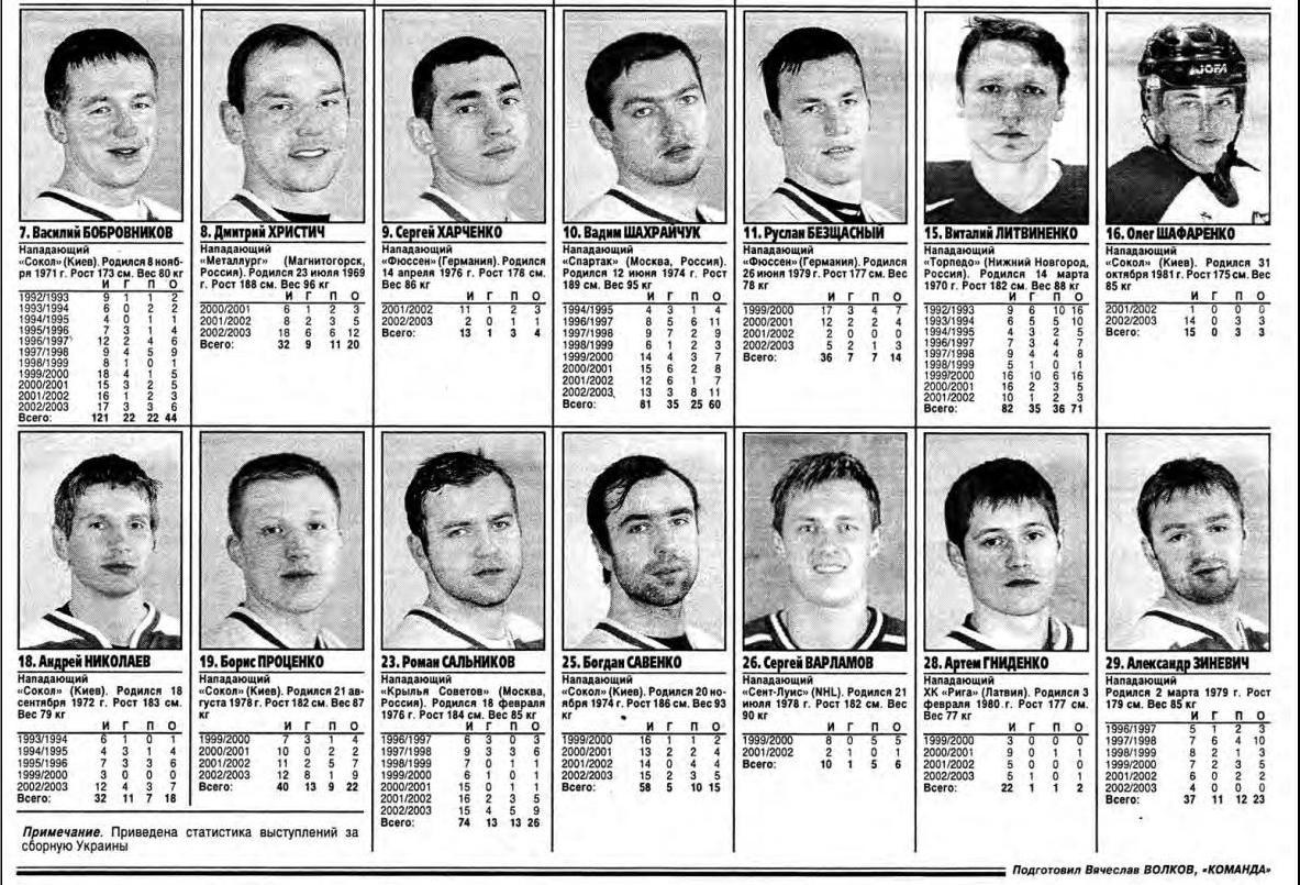 2003.ЧМ.Украина-1.JPG