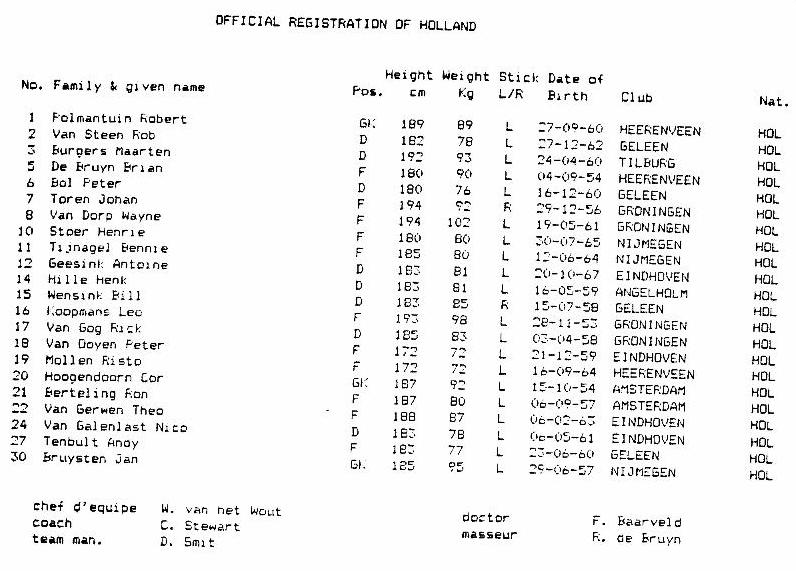 X_SEN_WC_1986_Group_B11.jpg