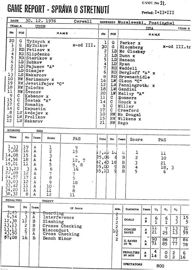 30.12.1976.МЧМ.СССР-США.JPG
