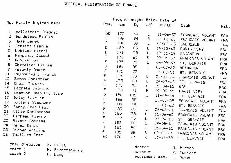 X_SEN_WC_1986_Group_B9.jpg