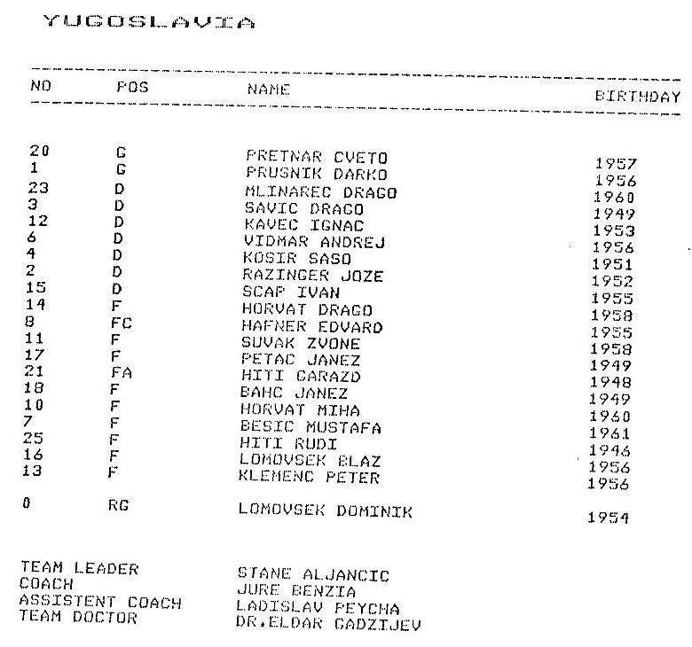 Копия X_SEN_WC_1981_Group_B11+.jpg