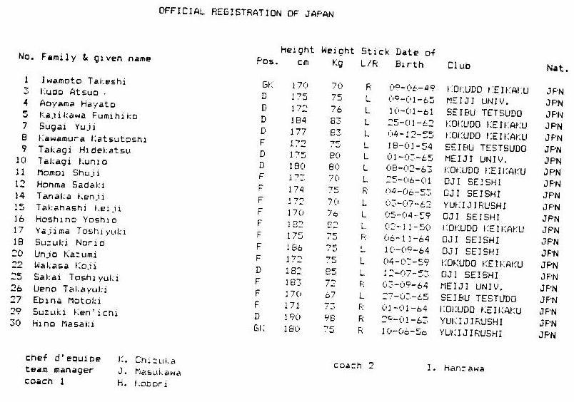 X_SEN_WC_1986_Group_B13.jpg