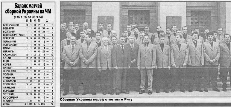 1999.ЧМ.Украина.-7.JPG