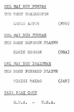 1970.ЧМ.группа В. Лучшие игроки турнира.JPG