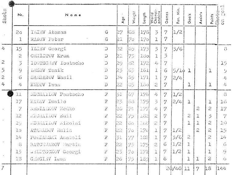 1970.ЧМ.группа В.Болгария..JPG