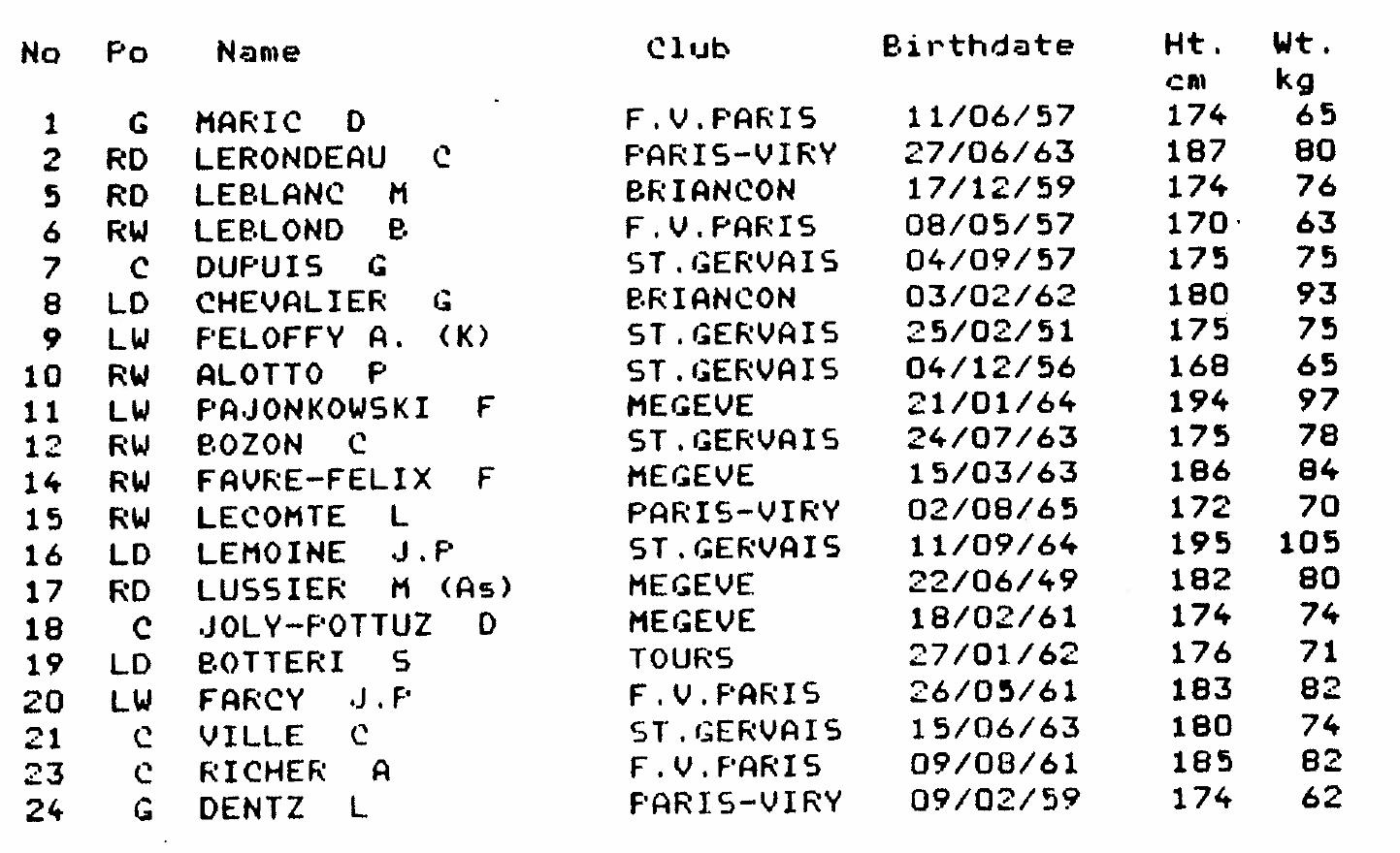 1985.ЧМ.группа С. Франция..jpg