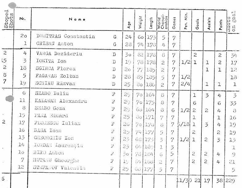 1970.ЧМ.группа В.Румыния..JPG