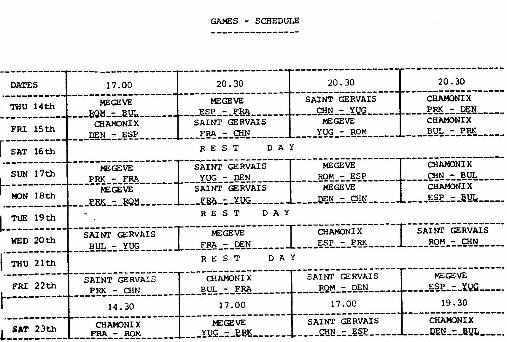 1985.ЧМ.группа С. Games.jpg