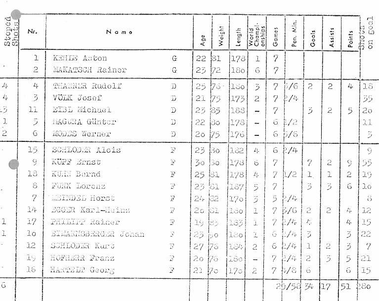 1970.ЧМ.группа В.ФРГ..JPG