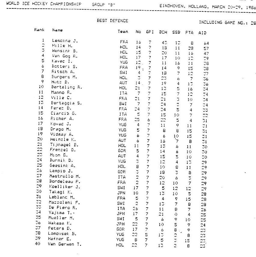 X_SEN_WC_1986_Group_B191.jpg