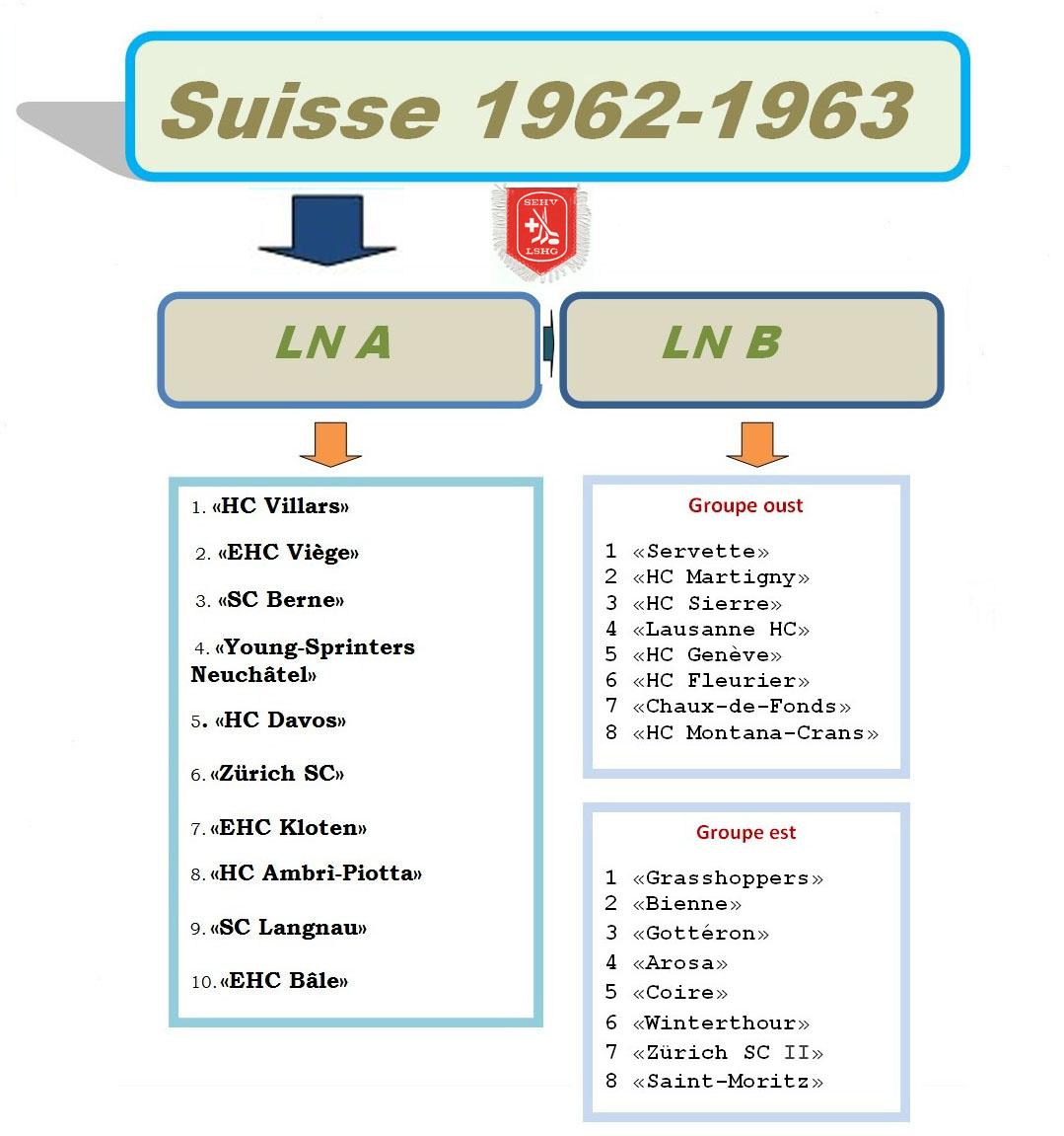 1962-1963.Швейцария-2..jpg