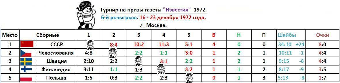 1972.ПИ.jpg