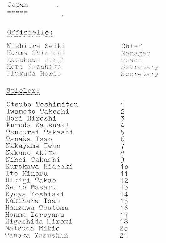 1973.ЧМ.группа В. Япония.оффиц..JPG