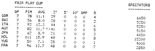 X_SEN_WC_1986_Group_B195(2)+.jpg