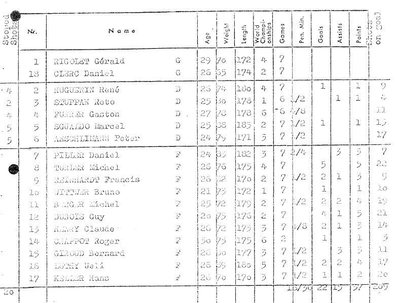 1970.ЧМ.группа В.Швейцария..JPG