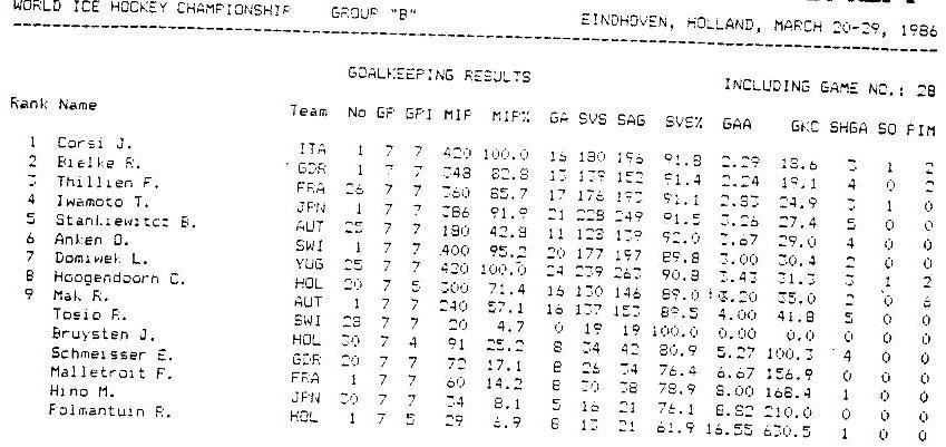 X_SEN_WC_1986_Group_B189.jpg