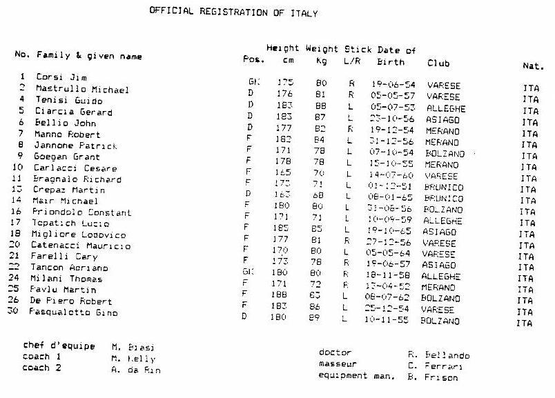 X_SEN_WC_1986_Group_B12.jpg