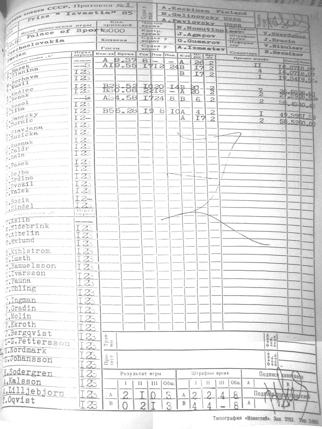Izv 1985 Czech-Swe.JPG