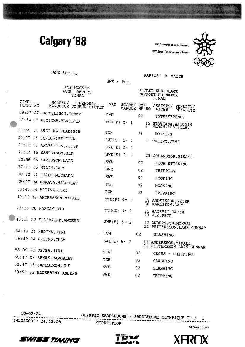 1988 Calgary-67.jpg