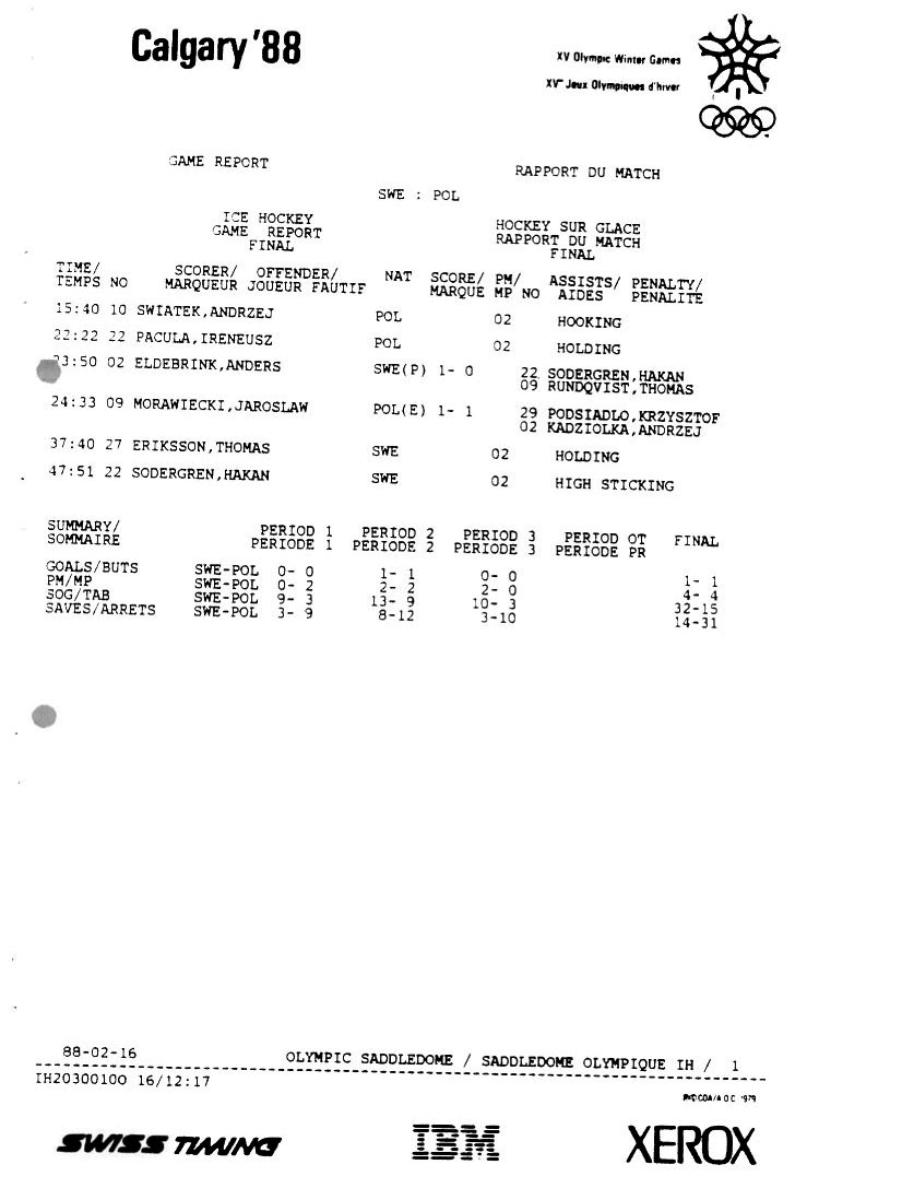1988 Calgary-34.jpg