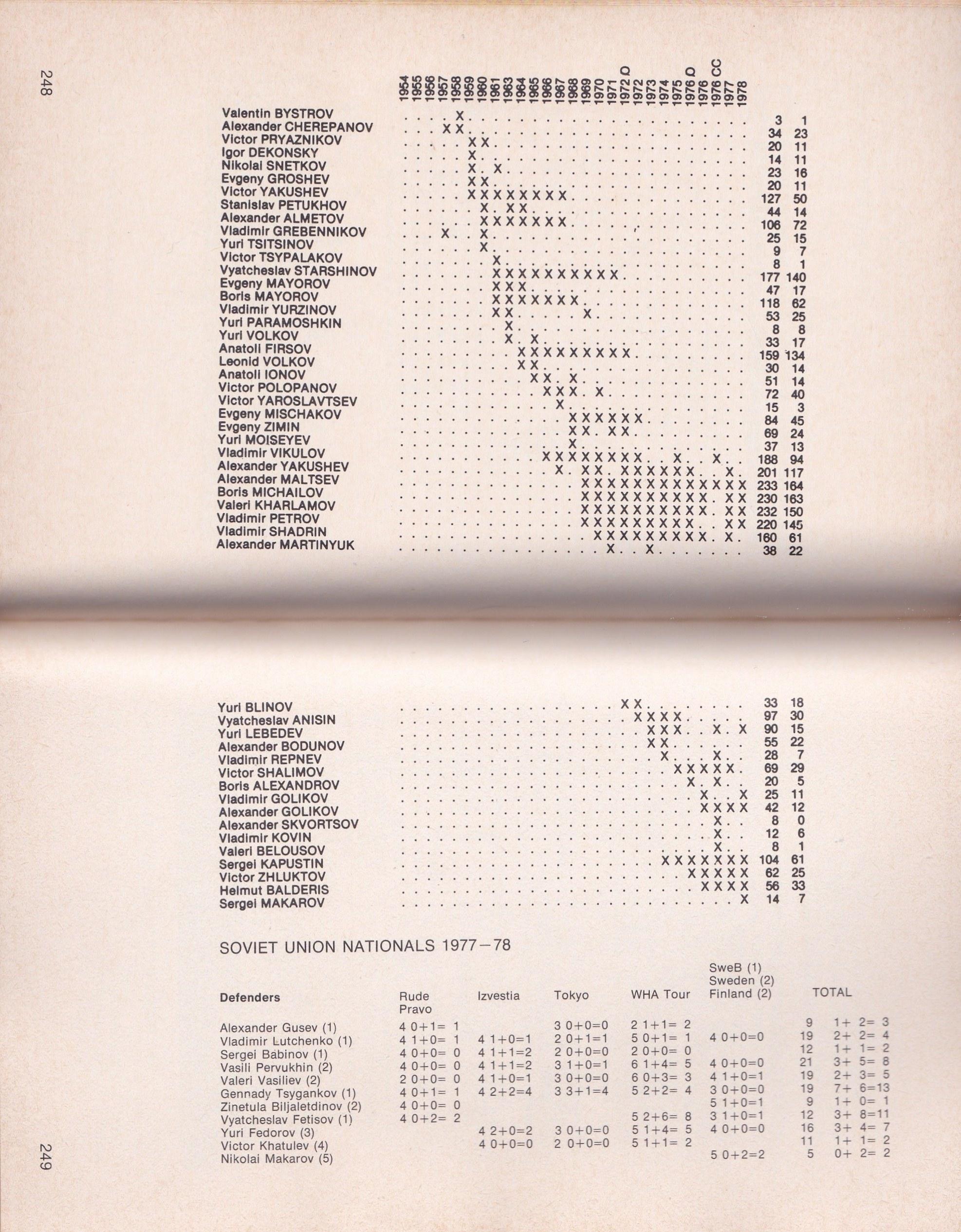 248 - 249.jpg