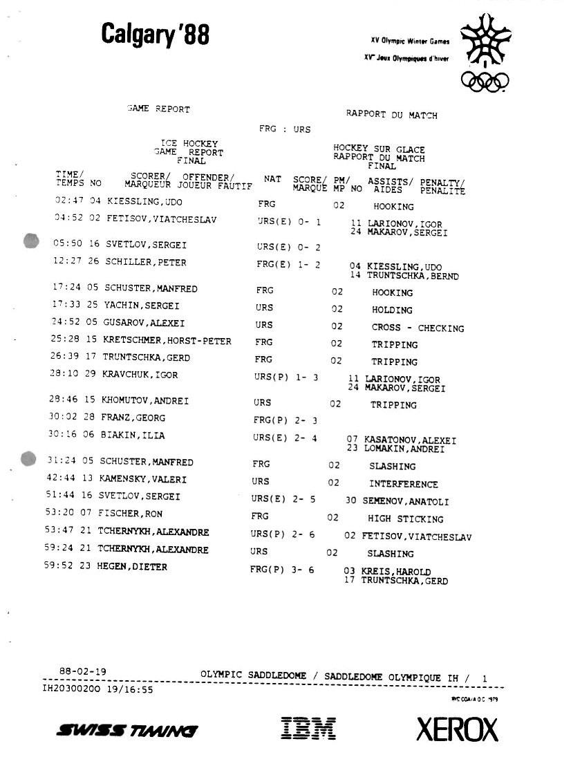 1988 Calgary-47.jpg