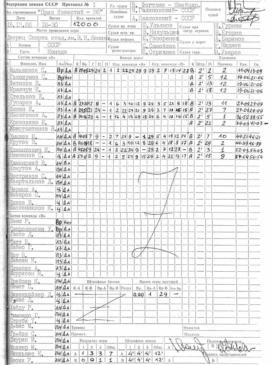 ПИ-88.16.12.88. СССР -Канада.jpg