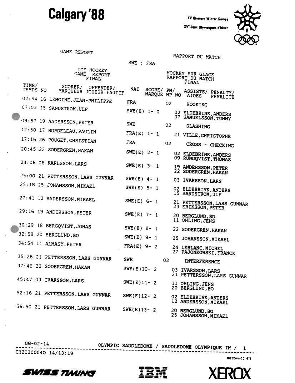 1988 Calgary-24.jpg