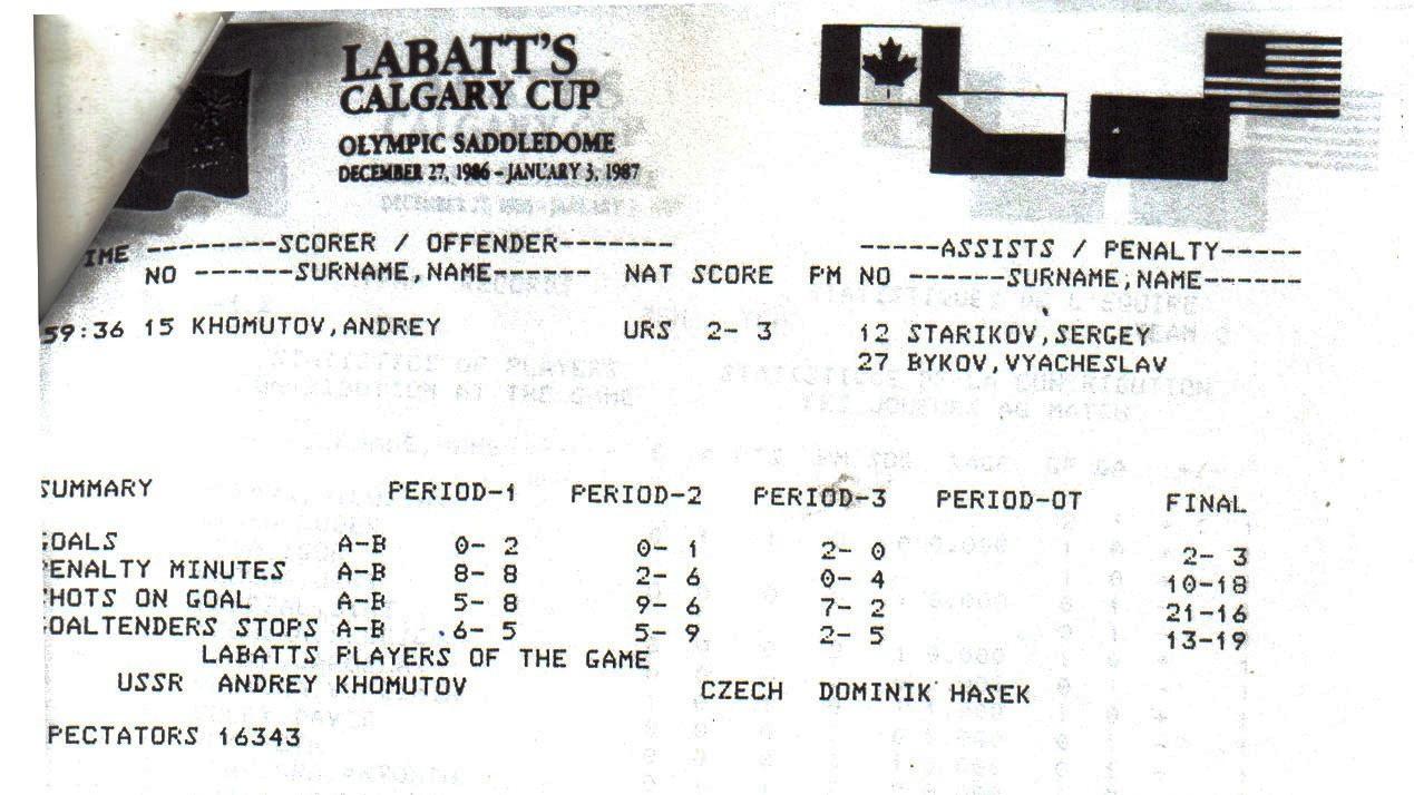 CalgCup 87 game 8-1.jpg