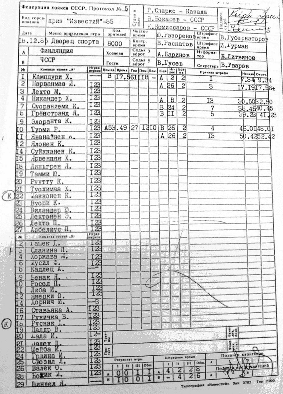 Izvestia 1985 FIN-CZE.jpg