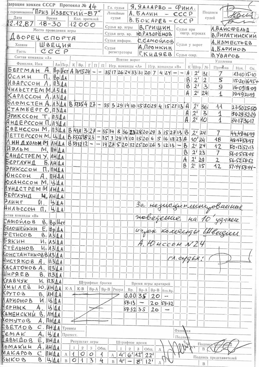 ПИ-87.СССР-ШВЕ.jpg